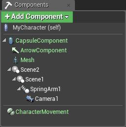 Панель Components