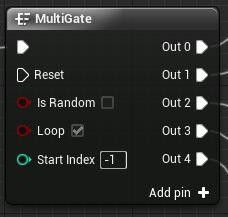 Multi Gate